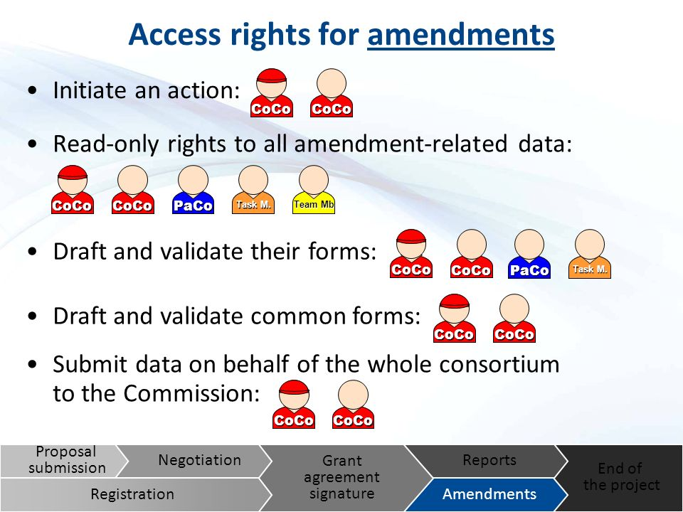 Access rights for amendments Read-only rights to all amendment-related data: Initiate an action: Proposal submission End of the project Reports Amendments Grant agreement signature Negotiation Registration Team Mb Task M.
