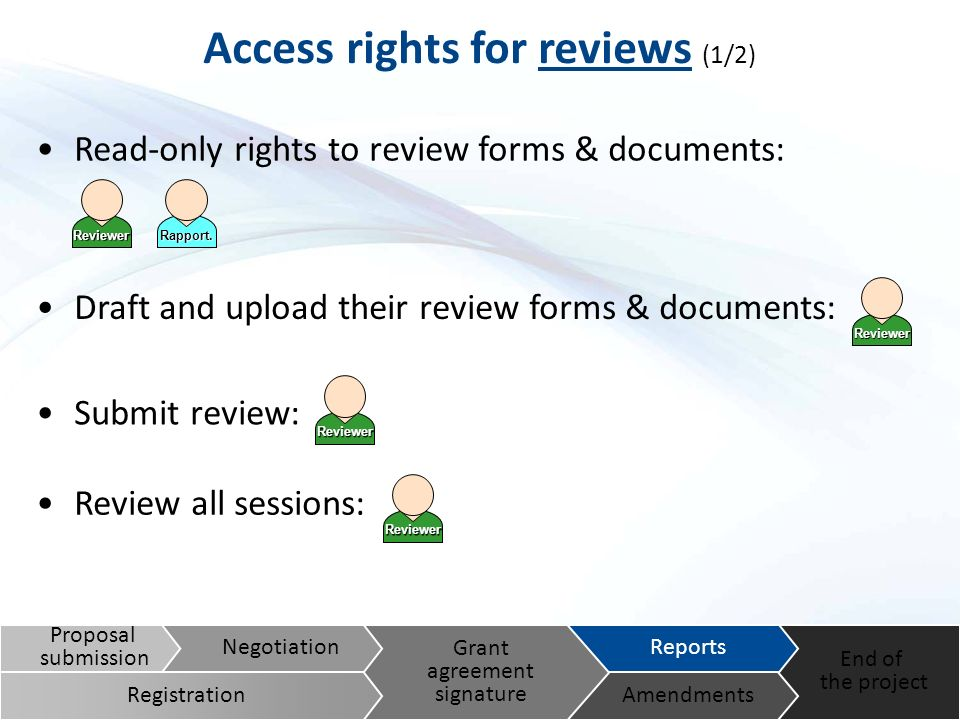 End of the project Access rights for reviews (1/2) Proposal submission Reports Amendments Grant agreement signature Negotiation Registration Read-only rights to review forms & documents: Draft and upload their review forms & documents: Submit review: Review all sessions: ReviewerRapport.