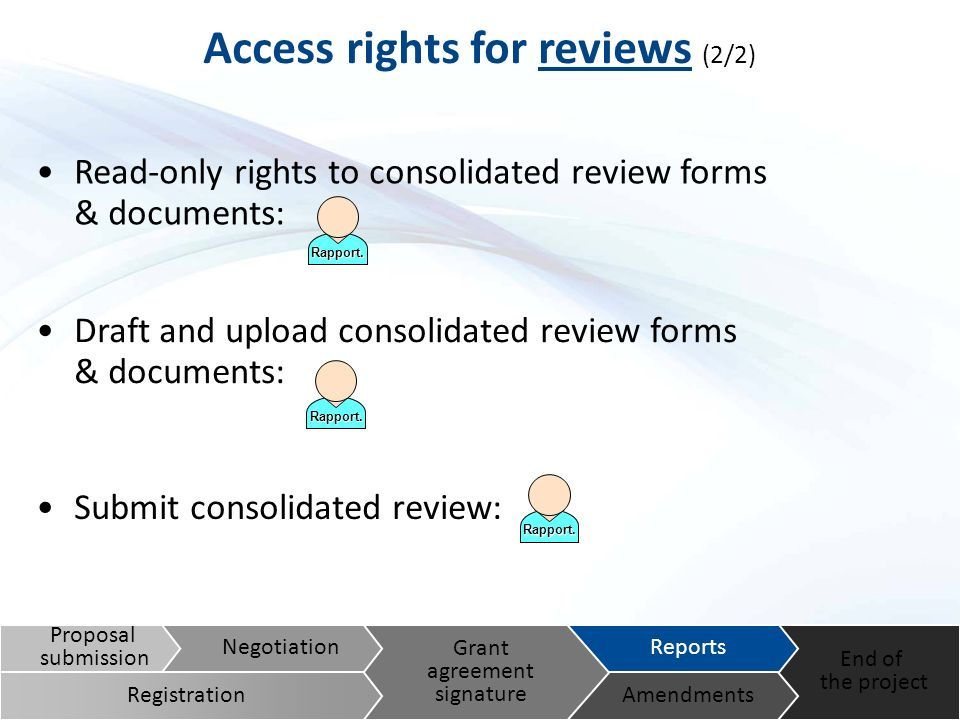 End of the project Access rights for reviews (2/2) Proposal submission Reports Amendments Grant agreement signature Negotiation Registration Draft and upload consolidated review forms & documents: Read-only rights to consolidated review forms & documents: Submit consolidated review: Rapport.