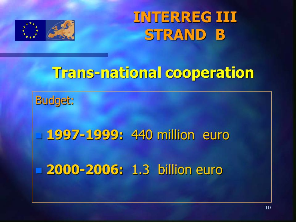 10 INTERREG III STRAND B Budget: n : 440 million euro n : 1.3 billion euro Trans-national cooperation