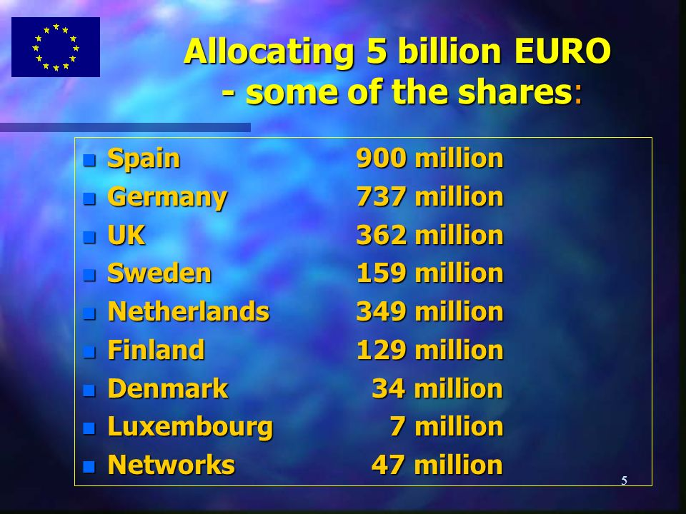 5 Allocating 5 billion EURO - some of the shares: n Spain900 million n Germany737 million n UK362 million n Sweden 159 million n Netherlands 349 million n Finland 129 million n Denmark 34 million n Luxembourg 7 million n Networks 47 million