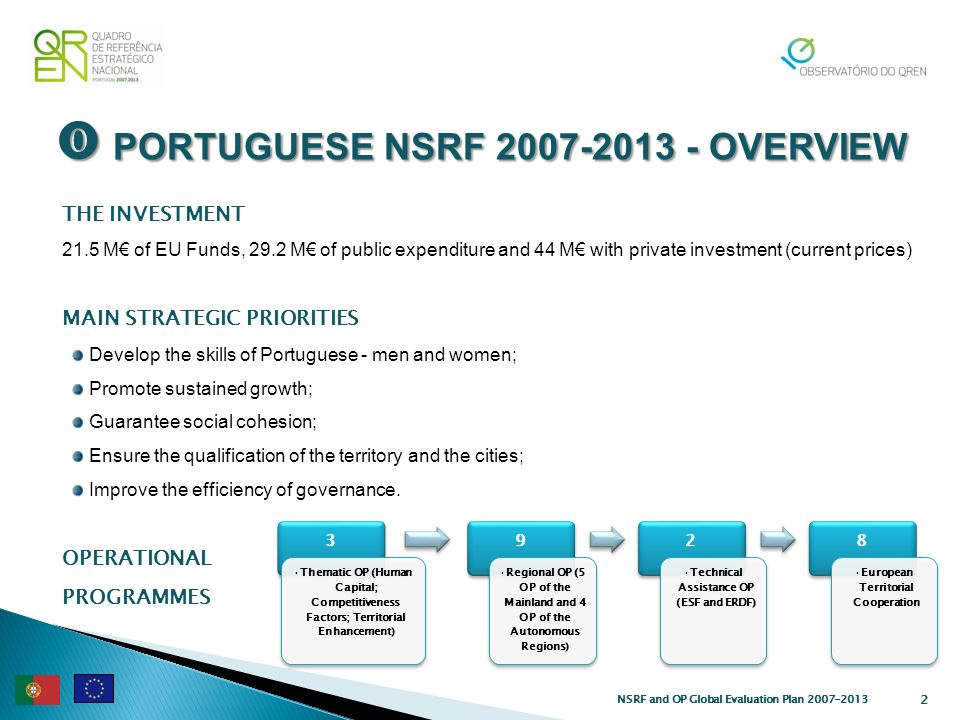 PORTUGUESE NSRF OVERVIEW PORTUGUESE NSRF OVERVIEW 2 THE INVESTMENT 21.5 M of EU Funds, 29.2 M of public expenditure and 44 M with private investment (current prices) MAIN STRATEGIC PRIORITIES Develop the skills of Portuguese - men and women; Promote sustained growth; Guarantee social cohesion; Ensure the qualification of the territory and the cities; Improve the efficiency of governance.