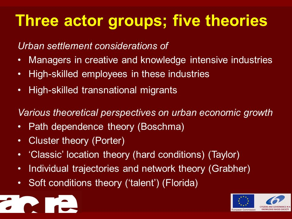 Three actor groups; five theories Urban settlement considerations of Managers in creative and knowledge intensive industries High-skilled employees in these industries High-skilled transnational migrants Various theoretical perspectives on urban economic growth Path dependence theory (Boschma) Cluster theory (Porter) Classic location theory (hard conditions) (Taylor) Individual trajectories and network theory (Grabher) Soft conditions theory (talent) (Florida)