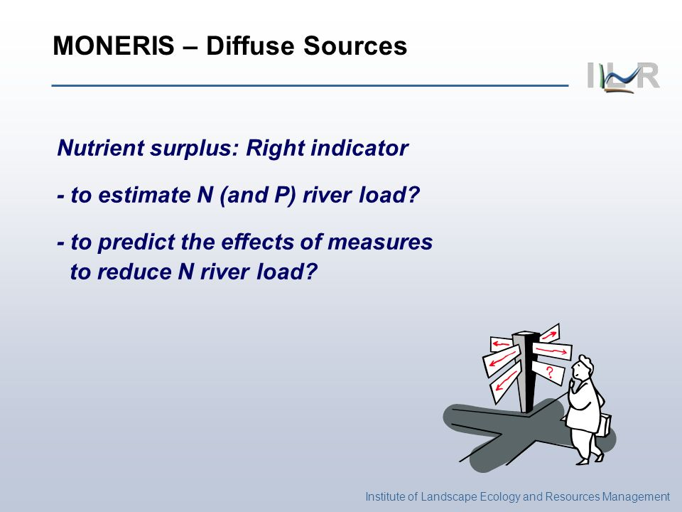 Institute of Landscape Ecology and Resources Management Nutrient surplus: Right indicator - to estimate N (and P) river load.