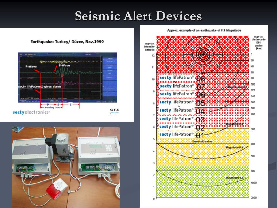 Seismic Alert Devices