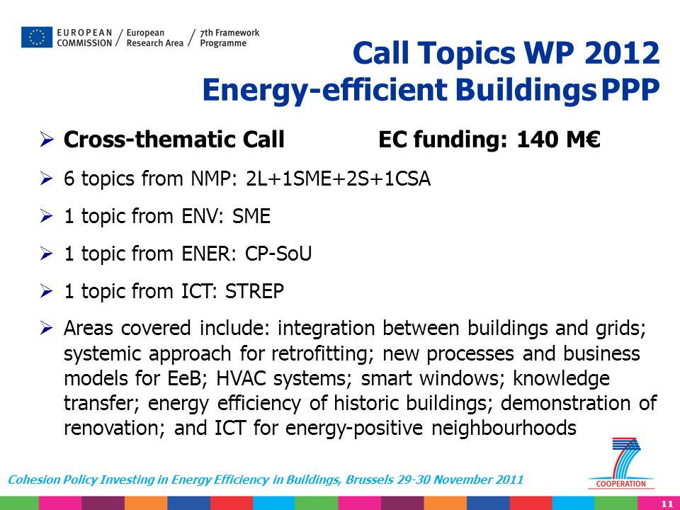 11 Cohesion Policy Investing in Energy Efficiency in Buildings, Brussels 29-30 November 2011 Call Topics WP 2012 Energy-efficient Buildings PPP Cross-thematic Call EC funding: 140 M 6 topics from NMP: 2L+1SME+2S+1CSA 1 topic from ENV: SME 1 topic from ENER: CP-SoU 1 topic from ICT: STREP Areas covered include: integration between buildings and grids; systemic approach for retrofitting; new processes and business models for EeB; HVAC systems; smart windows; knowledge transfer; energy efficiency of historic buildings; demonstration of renovation; and ICT for energy-positive neighbourhoods