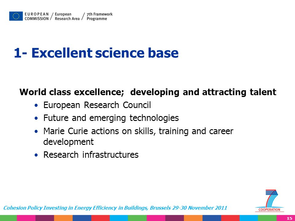 15 Cohesion Policy Investing in Energy Efficiency in Buildings, Brussels 29-30 November 2011 1- Excellent science base World class excellence; developing and attracting talent European Research Council Future and emerging technologies Marie Curie actions on skills, training and career development Research infrastructures