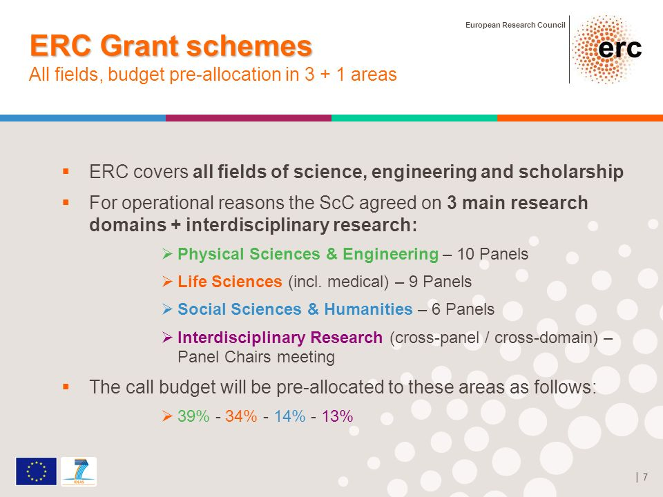 European Research Council 7 ERC covers all fields of science, engineering and scholarship For operational reasons the ScC agreed on 3 main research domains + interdisciplinary research: Physical Sciences & Engineering – 10 Panels Life Sciences (incl.