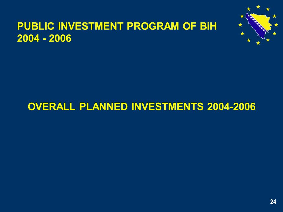 24 OVERALL PLANNED INVESTMENTS 2004-2006 PUBLIC INVESTMENT PROGRAM OF BiH 2004 - 2006 24