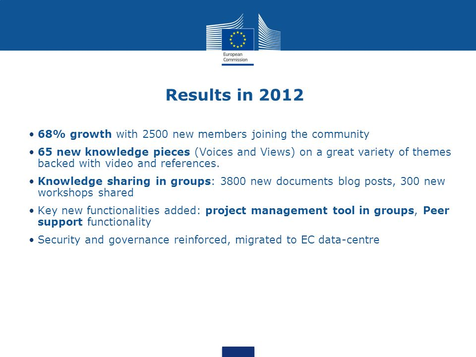 Results in 2012 68% growth with 2500 new members joining the community 65 new knowledge pieces (Voices and Views) on a great variety of themes backed with video and references.
