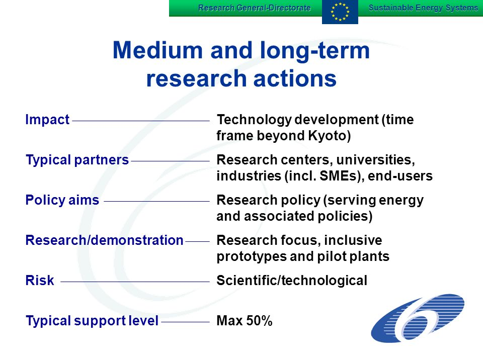 Research General-Directorate Sustainable Energy Systems Medium and long-term research actions ImpactTechnology development (time frame beyond Kyoto) Typical partnersResearch centers, universities, industries (incl.