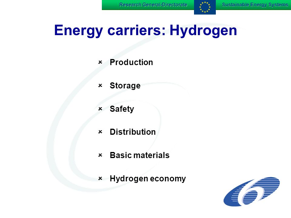 Research General-Directorate Sustainable Energy Systems Energy carriers: Hydrogen Production Storage Safety Distribution Basic materials Hydrogen economy