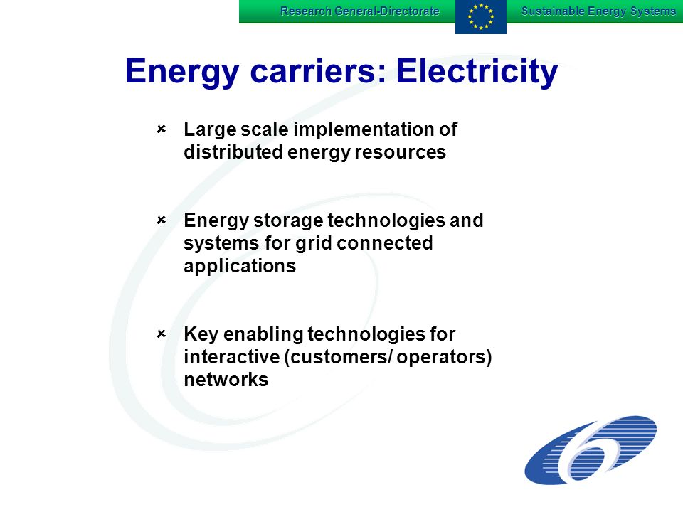 Research General-Directorate Sustainable Energy Systems Energy carriers: Electricity Large scale implementation of distributed energy resources Energy storage technologies and systems for grid connected applications Key enabling technologies for interactive (customers/ operators) networks