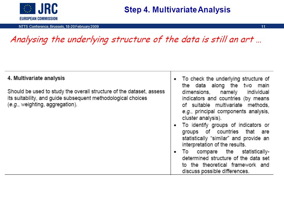 NTTS Conference, Brussels, 18-20 February 200911 Analysing the underlying structure of the data is still an art … Step 4.