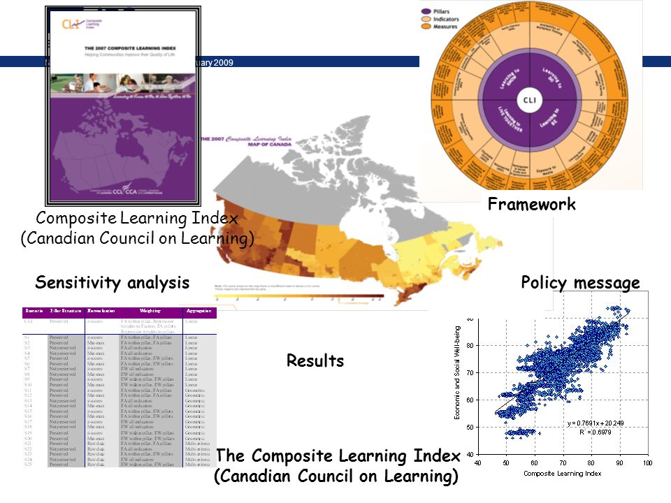 NTTS Conference, Brussels, 18-20 February 200938 The Composite Learning Index (Canadian Council on Learning) Results Policy messageSensitivity analysis Composite Learning Index (Canadian Council on Learning) Framework