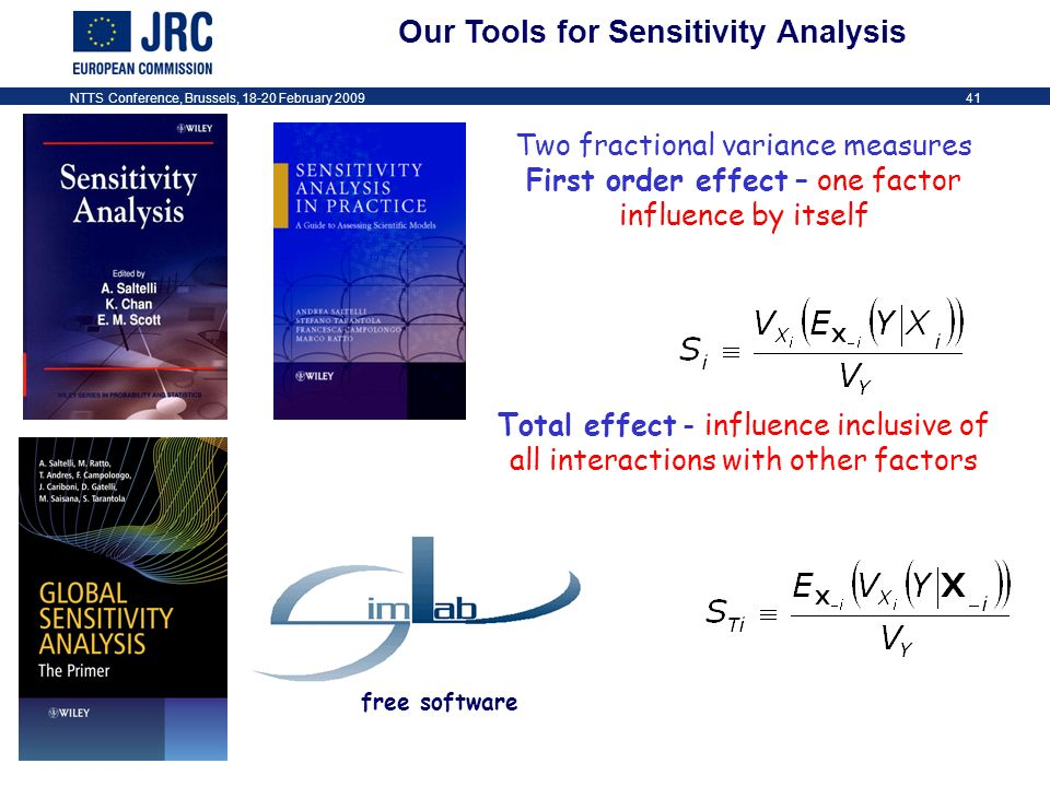 NTTS Conference, Brussels, 18-20 February 200941 Our Tools for Sensitivity Analysis free software Two fractional variance measures First order effect – one factor influence by itself Total effect - influence inclusive of all interactions with other factors
