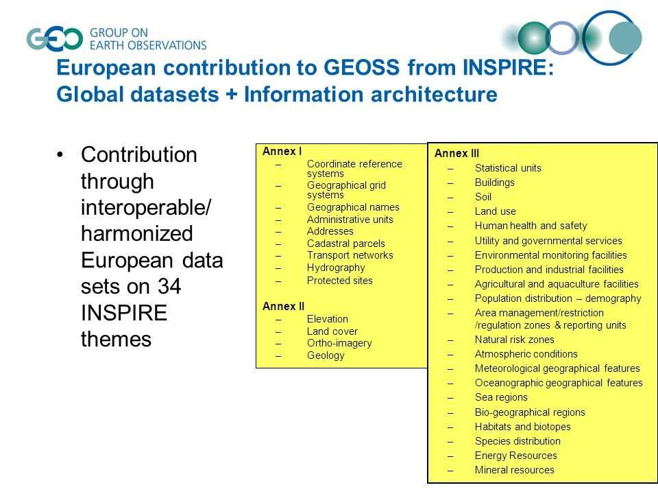 European contribution to GEOSS from INSPIRE: Global datasets + Information architecture Contribution through interoperable/ harmonized European data sets on 34 INSPIRE themes Annex I –Coordinate reference systems –Geographical grid systems –Geographical names –Administrative units –Addresses –Cadastral parcels –Transport networks –Hydrography –Protected sites Annex II –Elevation –Land cover –Ortho-imagery –Geology Annex III –Statistical units –Buildings –Soil –Land use –Human health and safety –Utility and governmental services –Environmental monitoring facilities –Production and industrial facilities –Agricultural and aquaculture facilities –Population distribution – demography –Area management/restriction /regulation zones & reporting units –Natural risk zones –Atmospheric conditions –Meteorological geographical features –Oceanographic geographical features –Sea regions –Bio-geographical regions –Habitats and biotopes –Species distribution –Energy Resources –Mineral resources