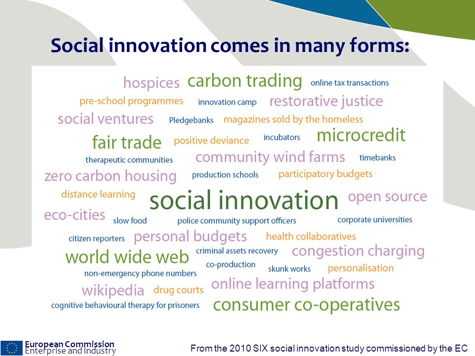 European Commission Enterprise and Industry From the 2010 SIX social innovation study commissioned by the EC Social innovation comes in many forms: