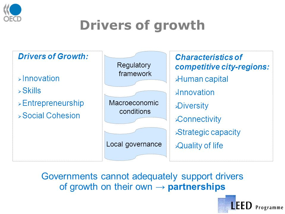 Drivers of growth Drivers of Growth: Innovation Skills Entrepreneurship Social Cohesion Characteristics of competitive city-regions: Human capital Innovation Diversity Connectivity Strategic capacity Quality of life Regulatory framework Local governance Macroeconomic conditions Governments cannot adequately support drivers of growth on their own partnerships