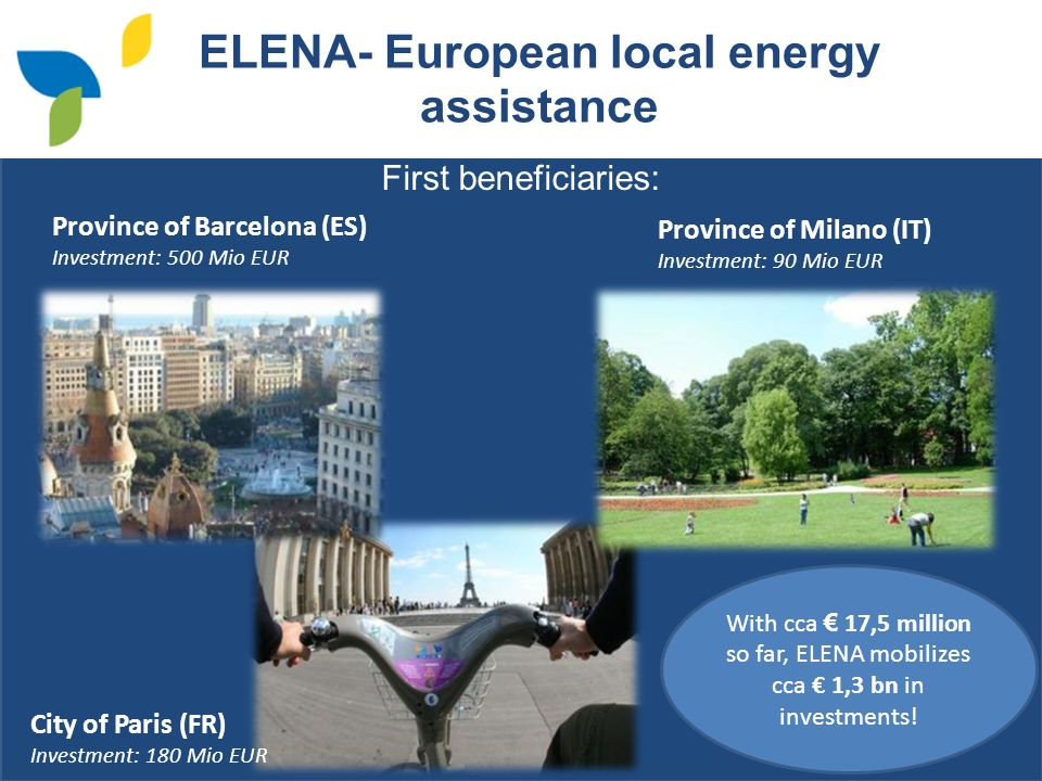 ELENA- European local energy assistance First beneficiaries: City of Paris (FR) Investment: 180 Mio EUR Province of Milano (IT) Investment: 90 Mio EUR Province of Barcelona (ES) Investment: 500 Mio EUR With cca 17,5 million so far, ELENA mobilizes cca 1,3 bn in investments!