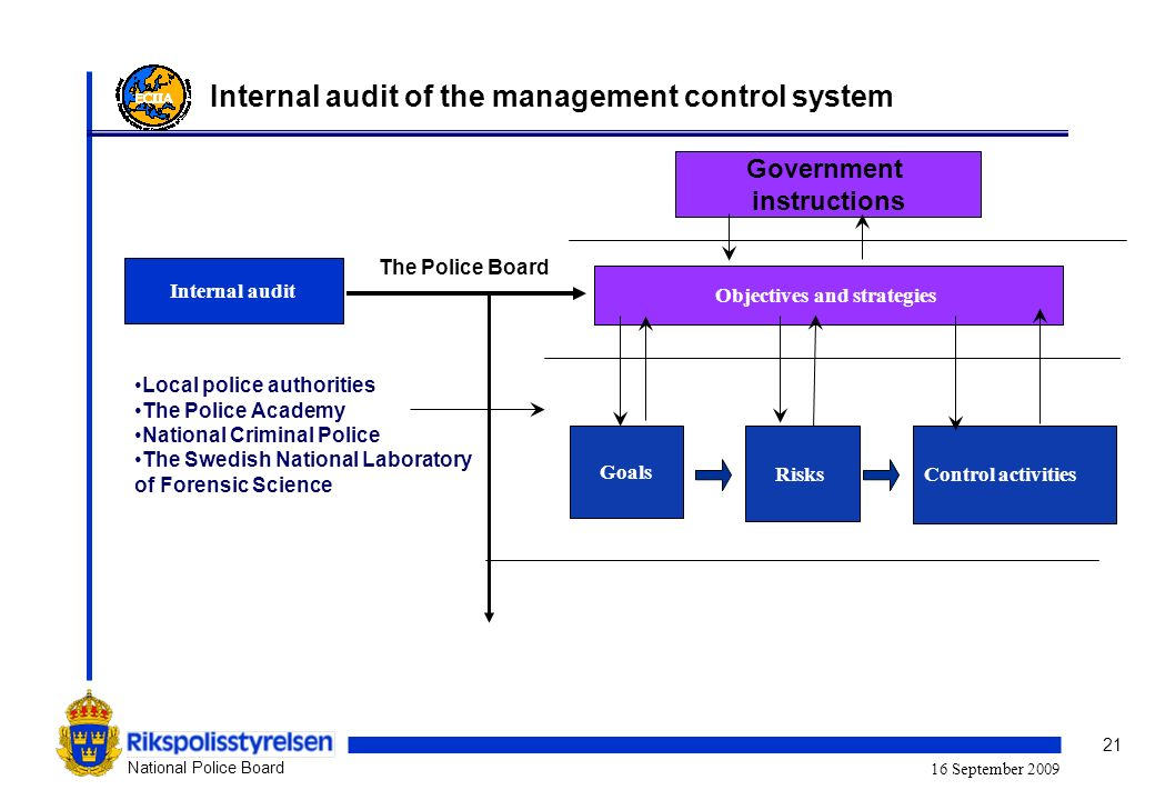 21 National Police Board 16 September 2009 Styrelse Government instructions Objectives and strategies Goals Control activities Risks Internal audit Internal audit of the management control system The Police Board Local police authorities The Police Academy National Criminal Police The Swedish National Laboratory of Forensic Science