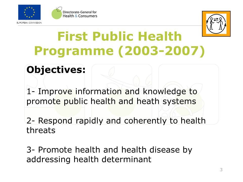EUROPEAN COMMISSION 3 First Public Health Programme ( ) Objectives: 1- Improve information and knowledge to promote public health and heath systems 2- Respond rapidly and coherently to health threats 3- Promote health and health disease by addressing health determinant