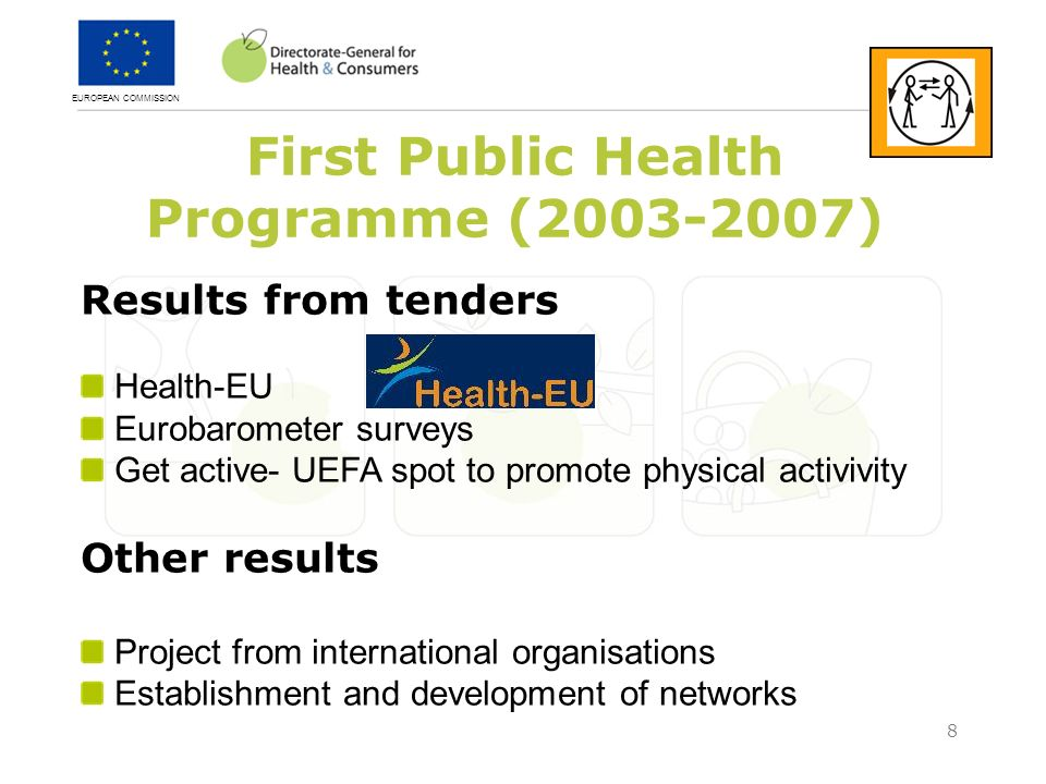 EUROPEAN COMMISSION 8 First Public Health Programme ( ) Results from tenders Health-EU Eurobarometer surveys Get active- UEFA spot to promote physical activivity Other results Project from international organisations Establishment and development of networks