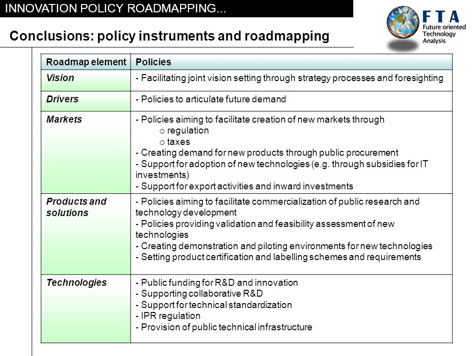 INNOVATION POLICY ROADMAPPING...