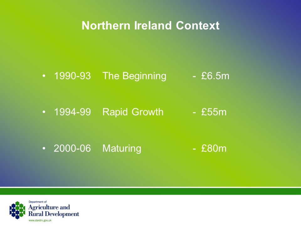 Northern Ireland Context 1990-93The Beginning- £6.5m 1994-99Rapid Growth- £55m 2000-06Maturing- £80m