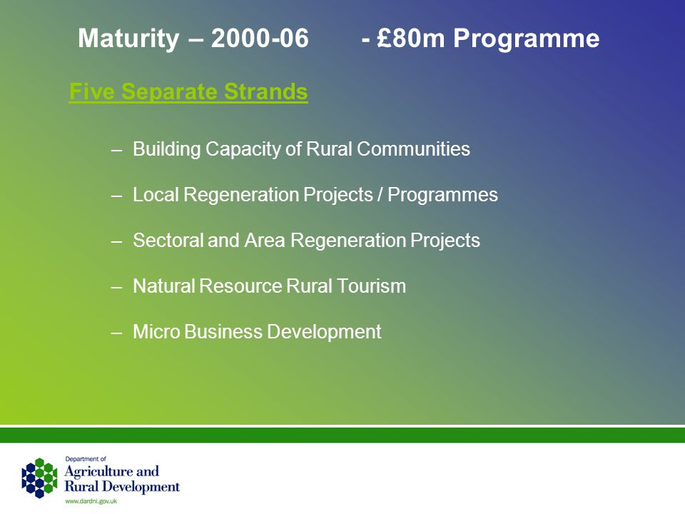 Maturity – 2000-06 - £80m Programme Five Separate Strands –Building Capacity of Rural Communities –Local Regeneration Projects / Programmes –Sectoral and Area Regeneration Projects –Natural Resource Rural Tourism –Micro Business Development