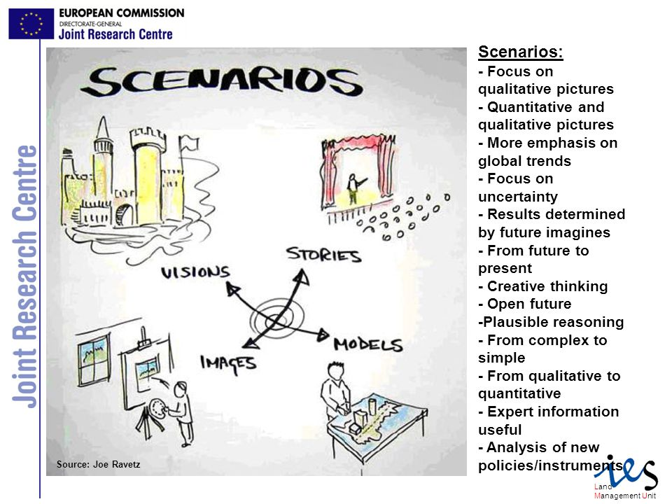 Land Management Unit Source: Joe Ravetz Scenarios: - Focus on qualitative pictures - Quantitative and qualitative pictures - More emphasis on global trends - Focus on uncertainty - Results determined by future imagines - From future to present - Creative thinking - Open future -Plausible reasoning - From complex to simple - From qualitative to quantitative - Expert information useful - Analysis of new policies/instruments