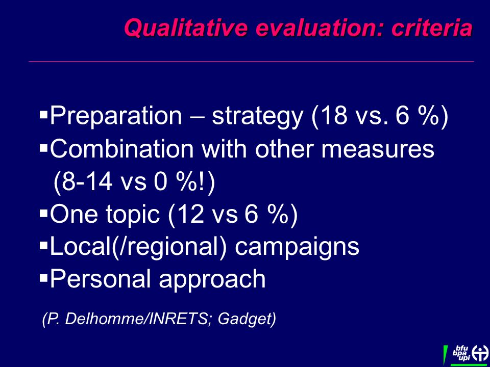 Qualitative evaluation: criteria Combination with other measures (8-14 vs 0 %!) One topic (12 vs 6 %) Local(/regional) campaigns Personal approach (P.