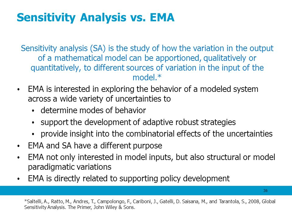 Sensitivity Analysis vs.