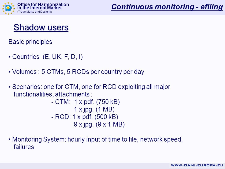 Office for Harmonization in the Internal Market (Trade Marks and Designs) Continuous monitoring - efiling Shadow users Basic principles Countries (E, UK, F, D, I) Volumes : 5 CTMs, 5 RCDs per country per day Scenarios: one for CTM, one for RCD exploiting all major functionalities, attachments : - CTM: 1 x pdf.