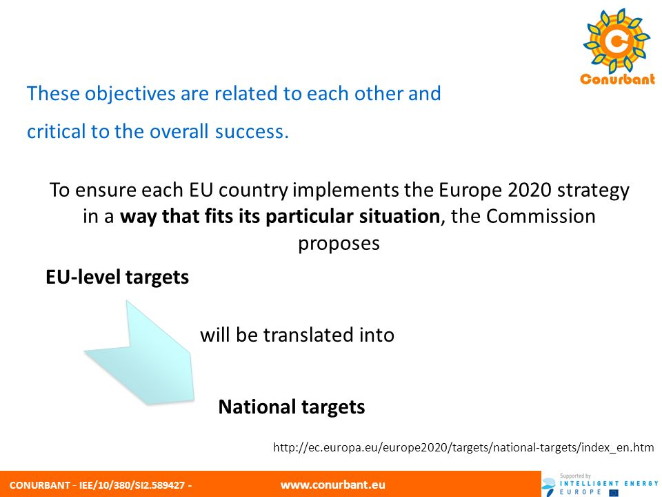 CONURBANT - IEE/10/380/SI2.589427 - www.conurbant.eu These objectives are related to each other and critical to the overall success.