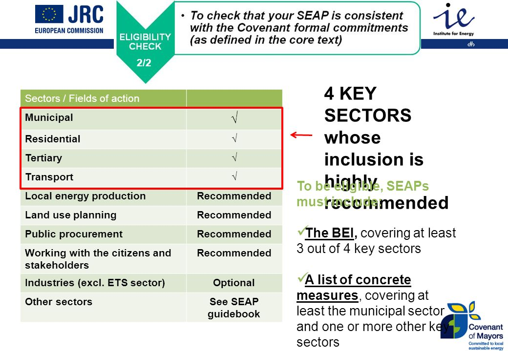 26 ELIGIBILITY CHECK Sectors / Fields of action Municipal Residential Tertiary Transport Local energy productionRecommended Land use planningRecommended Public procurementRecommended Working with the citizens and stakeholders Recommended Industries (excl.