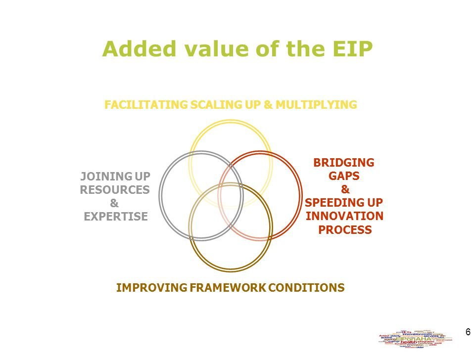 6 Added value of the EIP FACILITATING SCALING UP & MULTIPLYING BRIDGING GAPS & SPEEDING UP INNOVATION PROCESS IMPROVING FRAMEWORK CONDITIONS JOINING UP RESOURCES & EXPERTISE
