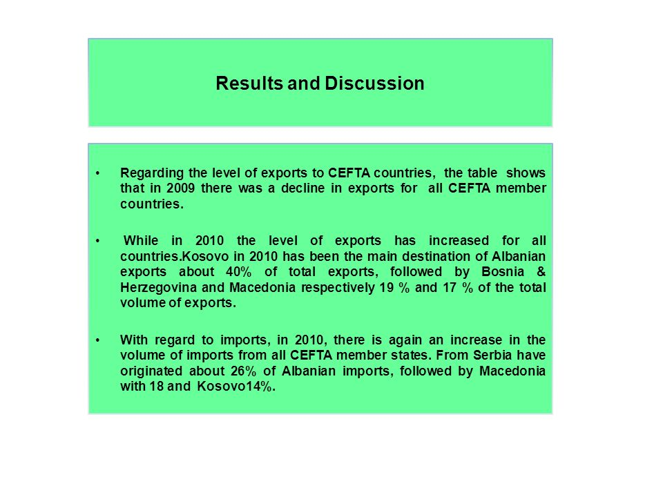 Results and Discussion Regarding the level of exports to CEFTA countries, the table shows that in 2009 there was a decline in exports for all CEFTA member countries.