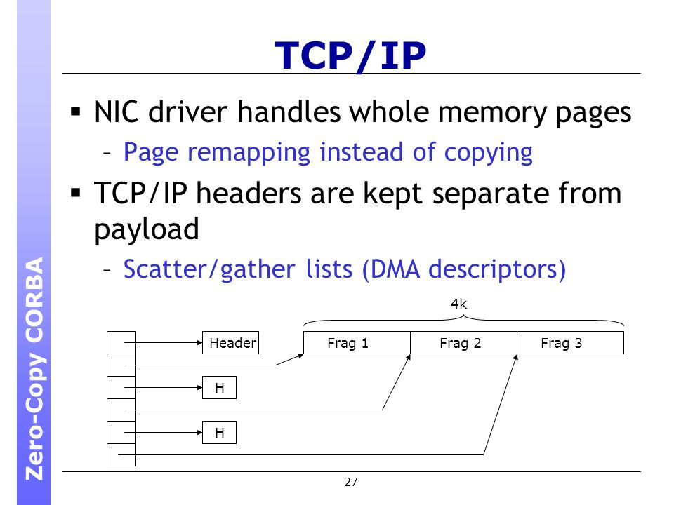 27 TCP/IP NIC driver handles whole memory pages –Page remapping instead of copying TCP/IP headers are kept separate from payload –Scatter/gather lists (DMA descriptors) Header H H Frag 1Frag 2Frag 3 4k Zero-Copy CORBA