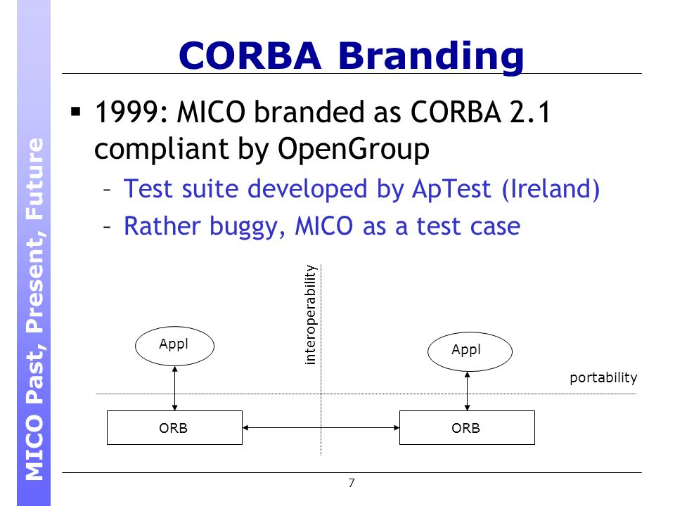 7 CORBA Branding 1999: MICO branded as CORBA 2.1 compliant by OpenGroup –Test suite developed by ApTest (Ireland) –Rather buggy, MICO as a test case MICO Past, Present, Future Appl ORB portability interoperability