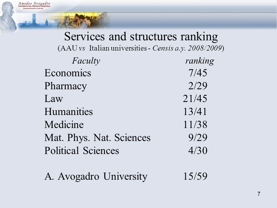 7 Services and structures ranking (AAU vs Italian universities - Censis a.y.