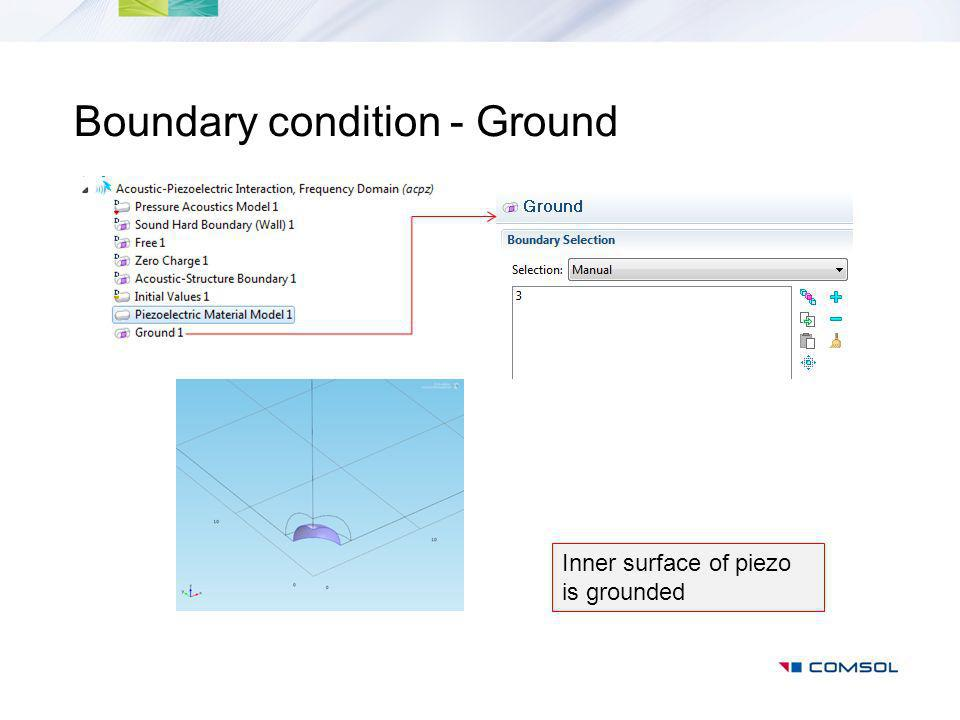 Boundary condition - Ground Inner surface of piezo is grounded