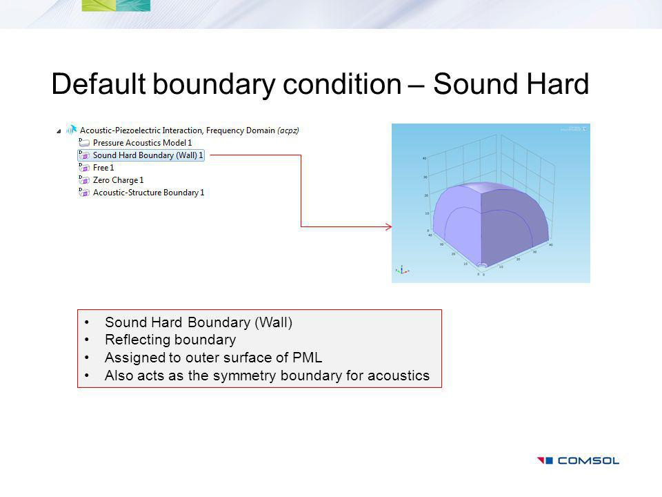 Default boundary condition – Sound Hard Sound Hard Boundary (Wall) Reflecting boundary Assigned to outer surface of PML Also acts as the symmetry boundary for acoustics