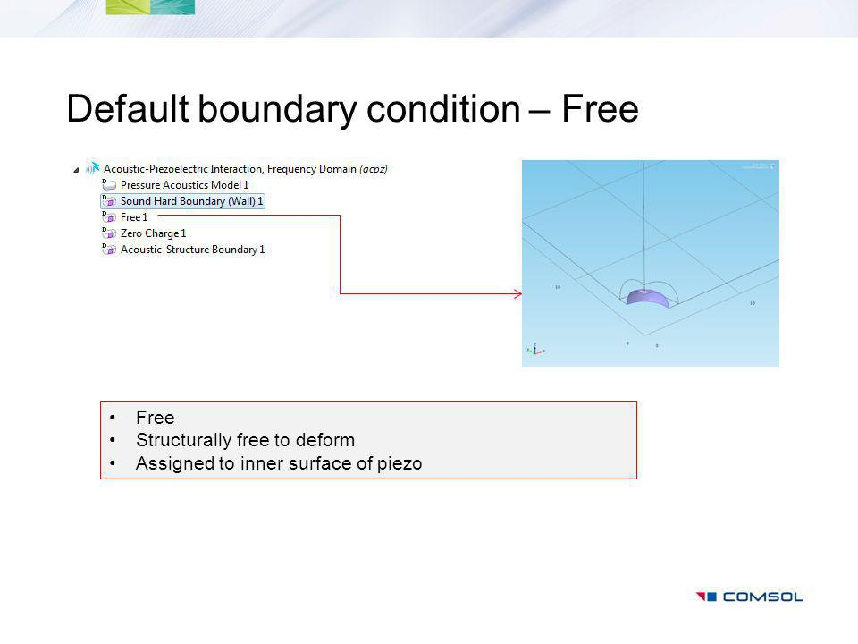 Default boundary condition – Free Free Structurally free to deform Assigned to inner surface of piezo