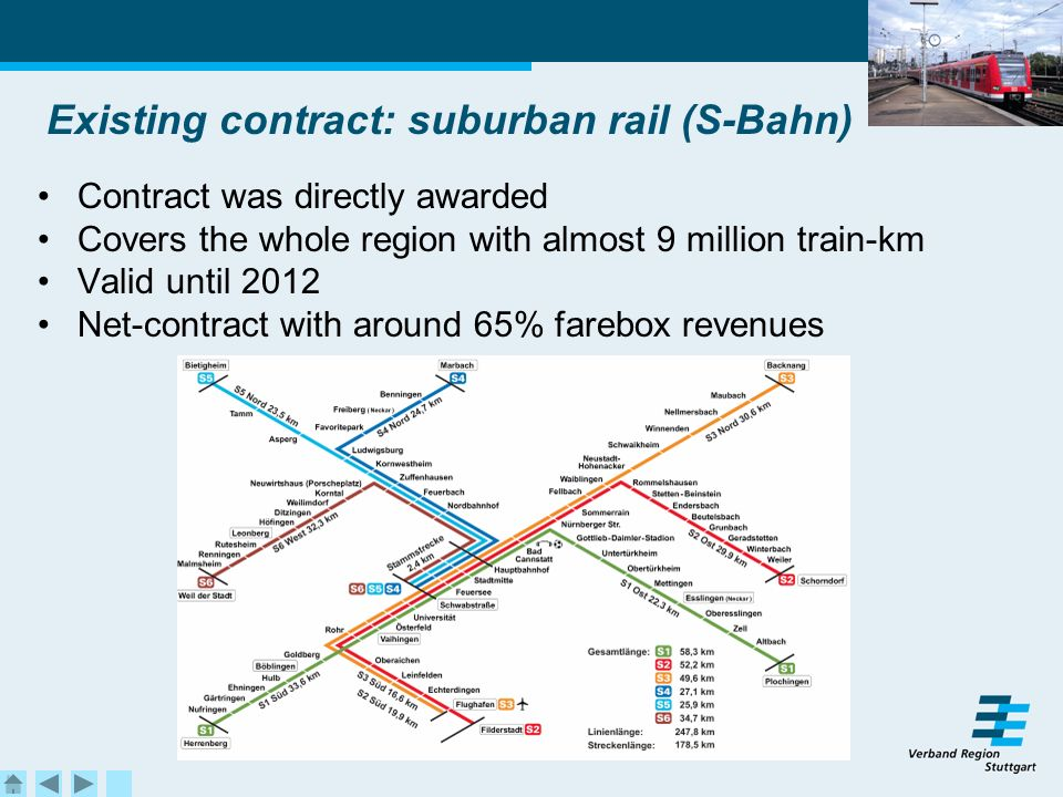Existing contract: suburban rail (S-Bahn) Contract was directly awarded Covers the whole region with almost 9 million train-km Valid until 2012 Net-contract with around 65% farebox revenues
