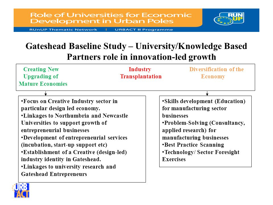 Gateshead Baseline Study – University/Knowledge Based Partners role in innovation-led growth Creating New Industry Diversification of the Upgrading of Transplantation Economy Mature Economies Focus on Creative Industry sector in particular design led economy.