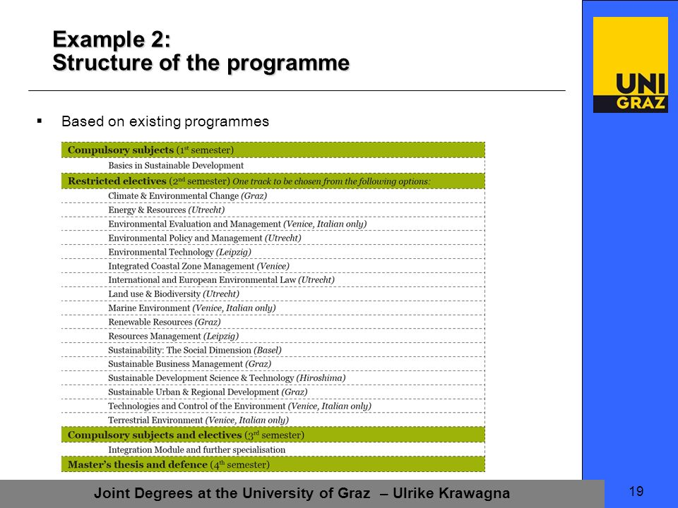 Joint Degrees at the University of Graz – Ulrike Krawagna 19 Example 2: Structure of the programme Based on existing programmes