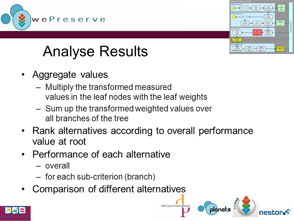 Analyse Results Aggregate values –Multiply the transformed measured values in the leaf nodes with the leaf weights –Sum up the transformed weighted values over all branches of the tree Rank alternatives according to overall performance value at root Performance of each alternative –overall –for each sub-criterion (branch) Comparison of different alternatives