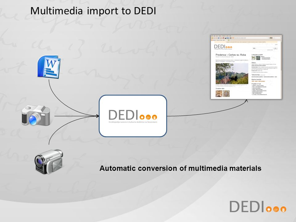Multimedia import to DEDI Automatic conversion of multimedia materials