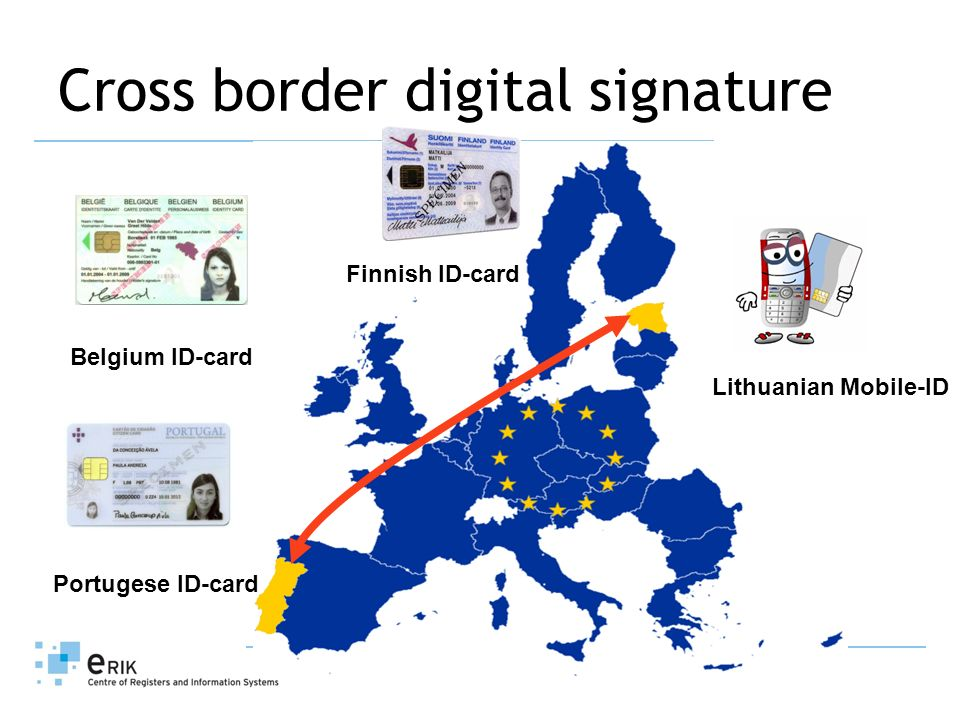 Cross border digital signature Belgium ID-card Portugese ID-card Finnish ID-card Lithuanian Mobile-ID